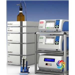 高温凝胶渗透色谱18角度激光光散射联用测试(GPC/SEC–MALS)
