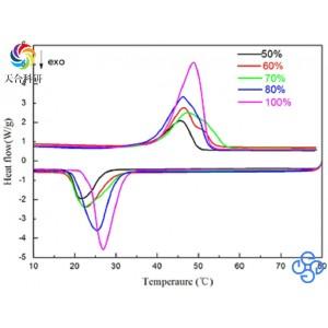 差示扫描量热(DSC)测试(常压&高压)