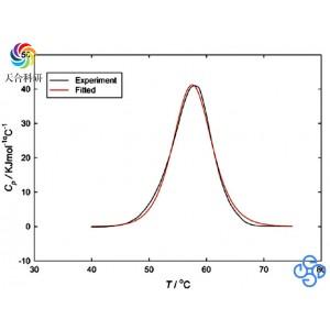 Nano DSC (生物微量热)