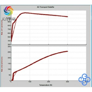 交流电输运测量(ACT)